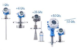 Find den rigtige frekvens til ethvert formål - Endress+Hauser tilbyder markedets bredeste radar sortiment